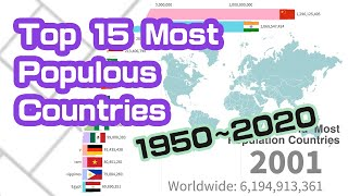 Top 15 世界人口數國家排名 | Top 15 Most Populous Countries (1950-2020)