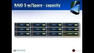 Dell OpenManage Storage Services 8 2 - RAID 10 Virtual Disk