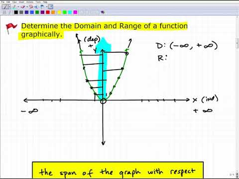 Functions and Relations Pre-Calculus