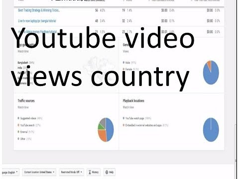 Youtube video see views country bangla tutorial