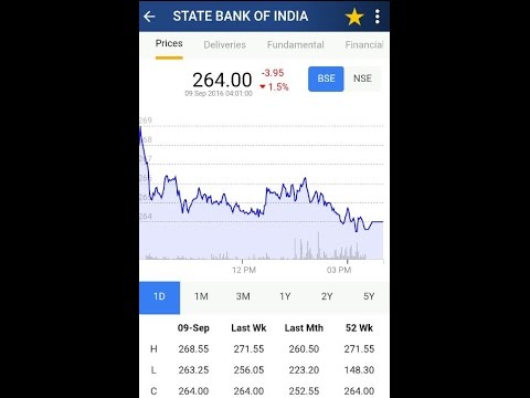 Best android app for stock market