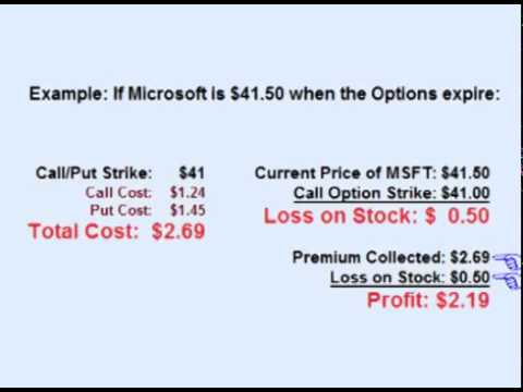 23. Short Straddle and Short Strangles Example on MSFT Options