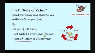 3 Easy Steps Irr Internal Rate Of Return Lecture On How To Calculate