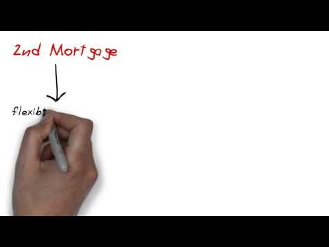 Second Mortgage Explained - Approved On Equity Not Credit