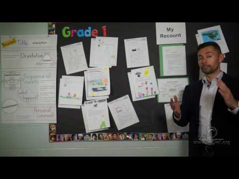 Writing a Recount: Empowering Students with a Well-Planned Writing Process (Virtual Tour)