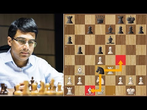 Anand Wins a Game Carlsen Lost 11 Years Ago | MVL vs Anand | Norway Championship 2018 | Round 7