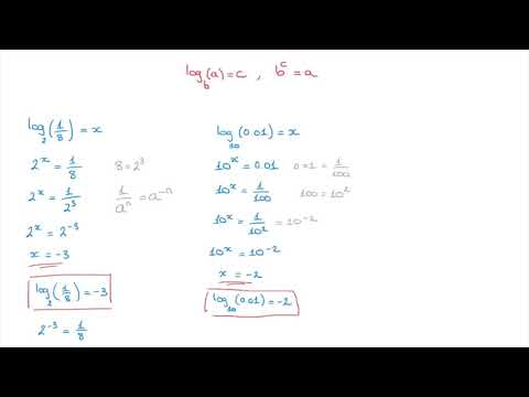 Logarithms - how to calculate logarithms of fractions and decimals - Tutorial 3