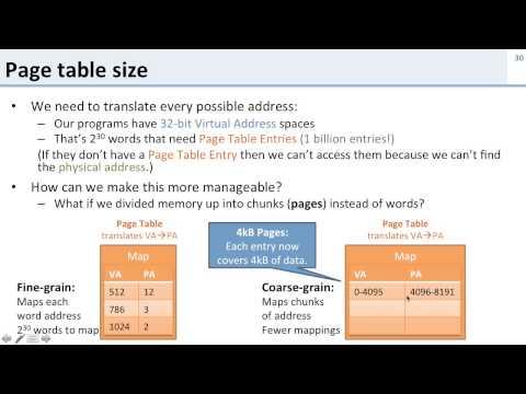 Virtual Memory: 5 Page Tables
