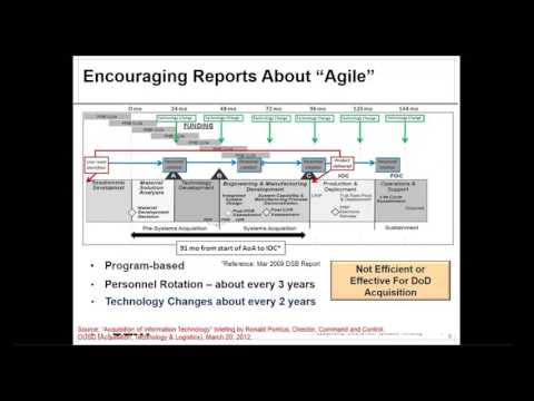 Agile Project Dynamics for Aerospace and Defense Technologies Plus Lessons for Other Sectors