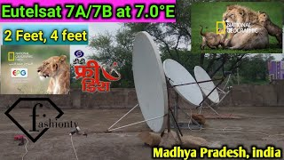 Gsat 8 at 55° East Dish Settings & Channels List  All India Small