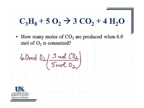 5.02 How many Moles of CO2 are produced