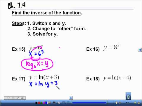 Inverse of Logarithmic and Exponential Functions