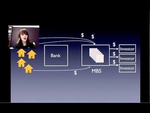 What is a Mortgage Backed Security (MBS)?