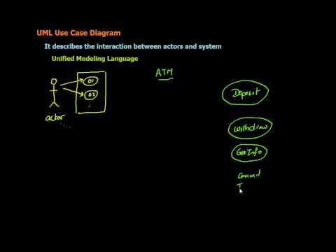 9  UML Use Case Diagram (in Arabic)