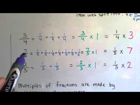 Grade 4 Math 8.1, Multiples of Unit Fractions