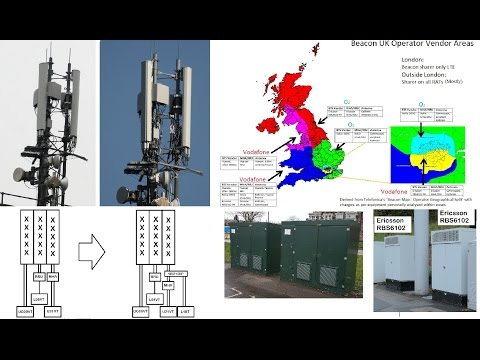 Vodafone and O2 CTIL Beacon Mast Handbook: NSN, Ericsson, Huawei with Schematics