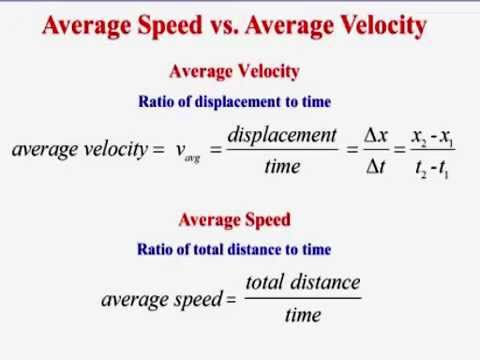 Example Problems on Average Speed and Average Velocity