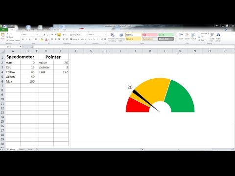 How to make a Speedometer Chart (DounutChart) in Excel 2013 for beginners | Gijis Channel