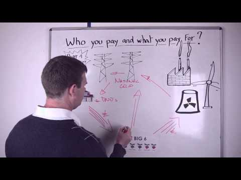 Electricity Bill - Who you pay and what you pay for? - S01E01 - @MyUtilityGenius