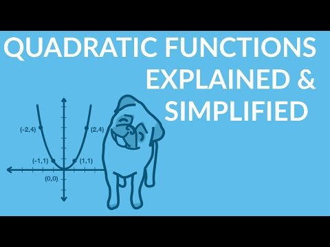ʕ•ᴥ•ʔ Quadratic Functions - Explained, Simplified and Made Easy