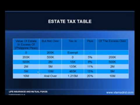 Estate Tax Table: Philippines