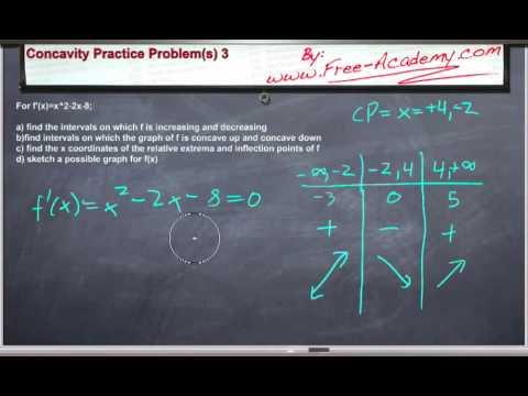 Concavity Practice Problem 3 - Calculus