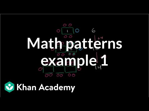 Math patterns example 1 | Applying mathematical reasoning | Pre-Algebra | Khan Academy