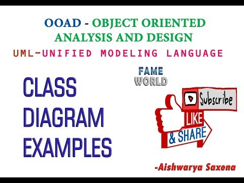 Lecture - 9 - UML - Class Diagram - Example - 3 - Library Management System (LMS)