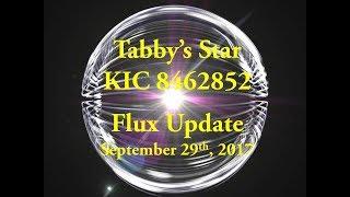 Tabby's Star KIC 8462852 Flux Update for September 29, 2017