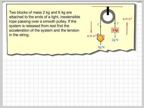 Finding the tension in a rope over a pulley system
