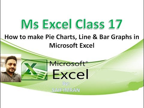 Ms Excel Class 17 How to Add Pie Charts & Line Charts & Bar Charts