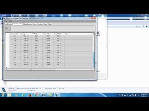Harmonic Analysis upto 55th Harmonic with Bar Graph: Part 2. Showing Pdf on Display