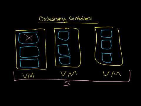 Container Orchestration: Dealing with Many Containers