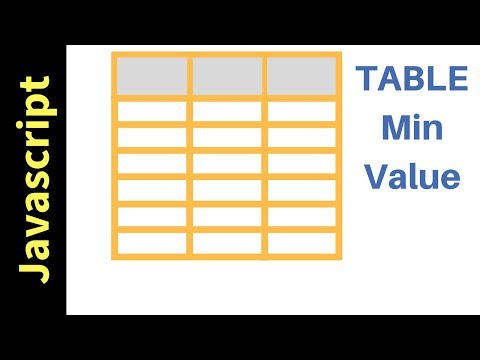 Javascript - How To Get HTML Table Column Minimum Value In JS [ with source code ]