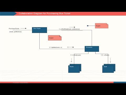 Create UML Diagram