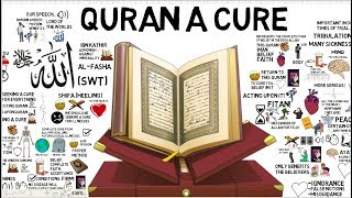 HOW THE QURAN IS A CURE - Tim Humble Animated