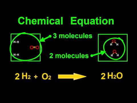 Chemistry Tutorial: Chemical Equations