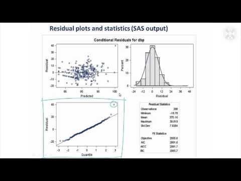 12.Model Assumptions & Model Checking Methods