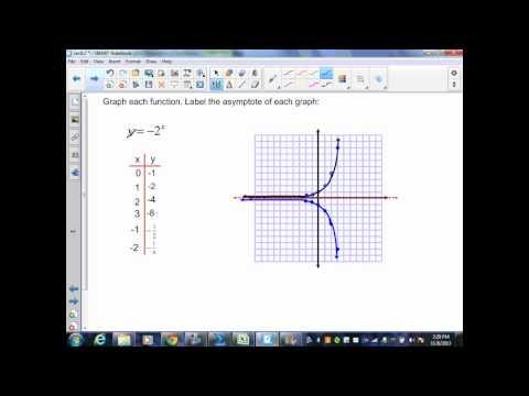sec8 2 Algebra II Part 1 Translating Exponential Functions