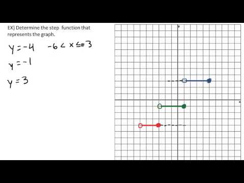 Piecewise Functions: Determine the step function that represents the graph.