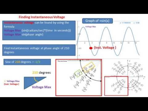 RMS and Instantaneous Voltage of Sine Wave (Intro to AC)