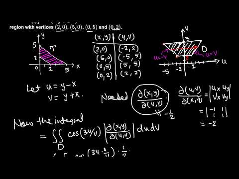 Calc III: Double Integral by change of variables example 6/7