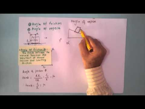 Angle of friction and Angle of repose