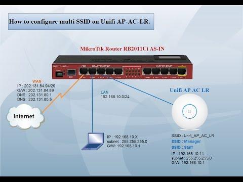How to configure multiple SSID on UniFi AP-AC-LR