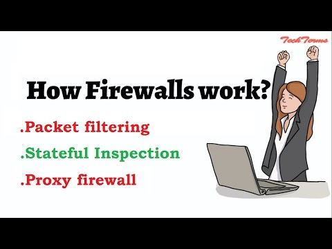 How firewalls work | Network firewall security | firewall security  | TechTerms