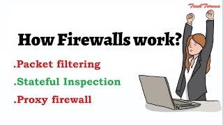 How firewalls work | Network firewall security | firewall security  | TechTerms