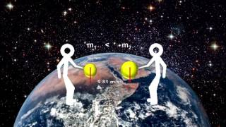 How Fast Is It - 04 - General Relativity I - Geometry (1080p)