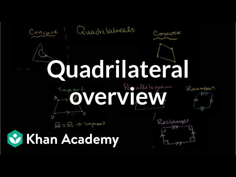 Quadrilateral overview | Perimeter, area, and volume | Geometry | Khan Academy