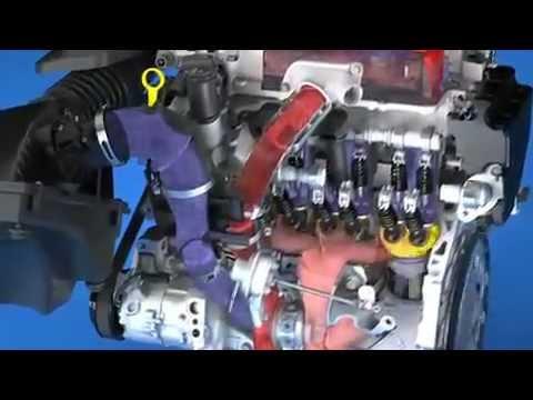 Cadillac - Twin Turbo V6 sin Turbo Lag