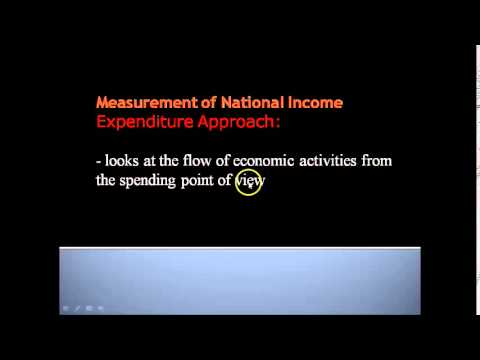 Expenditure Method of Measuring National Income
